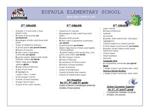 EES Supply List